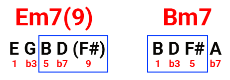take-five-chord-comparison-a-section