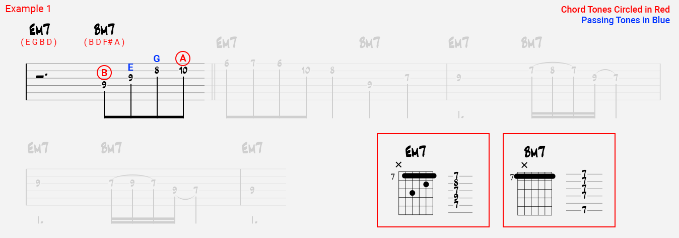 take-five-melody-analysis-example-1-tab