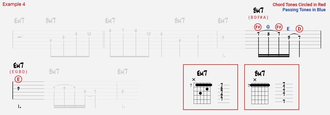 take-five-melody-analysis-example-4-tab