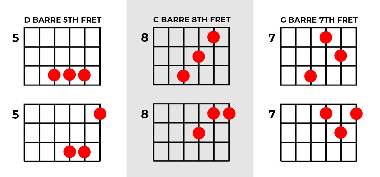 chord-groups-part-2-rev1